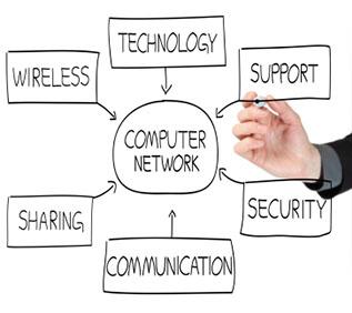 network_hand