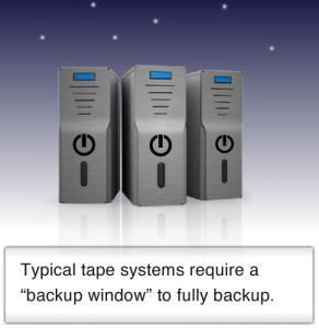 overnight backups