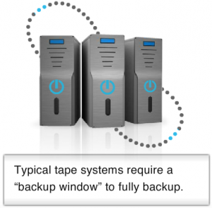 typical tape system